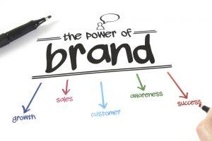 Online Branding Company Dubai