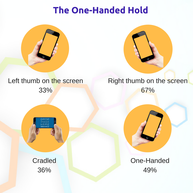 Hold Mobile
